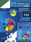 Rapport ILGA-Europe pour la Belgique