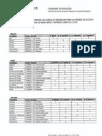 oferta_cursos_1112.pdf