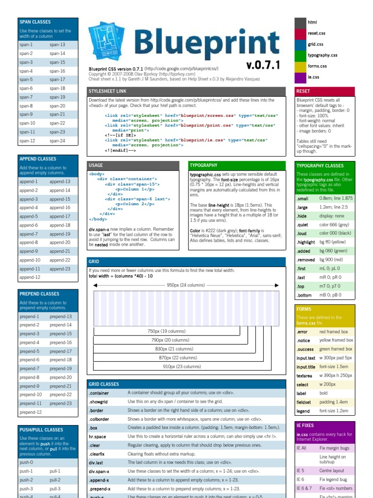 Blueprint css cheatsheet cascading style sheets html element malvernweather Choice Image