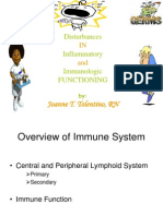 33918519 Disturbances in Inflammatory and Immunologic Function