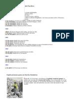 200406151002390.cronologia de la guerra del pacifico.doc