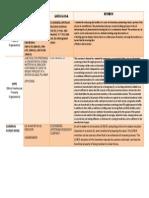Resumen de Patentes