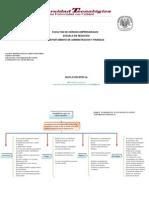 MAPA CONCEPTUAL COSTOS UNIDAD 4.docx
