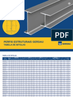 Tabela de Bitolas (1).pdf
