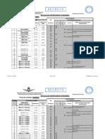 Detalle Certificados Otorgados-rev30jul2012