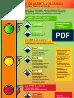 Semáforo de alerta volcánica.pdf