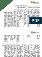 Grelha Operacionalização Transversal  2º projecto_MAT_HA_FVC-1