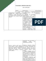 Plan Anual Orientacion 2013