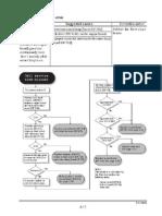 Kyocera FS-1900 Service Manual_Page_167