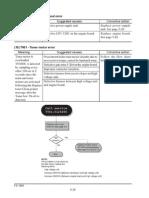 Kyocera FS-1900 Service Manual_Page_170