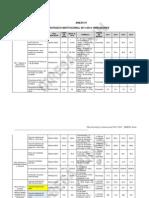 Plan 13711 Indicadores Pei 2011
