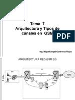 SM.tema 6.. Arquitectura GSM
