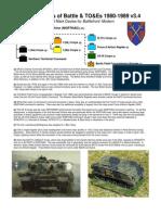 British Orders of Battle & to&Es 1980-1989