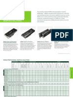 Nvidia Professional Graphics Cards Brochure