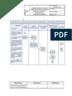 Flujo Laboratorio Clinico Fase Preanalitica