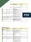 OraccleFinancialsInterviewQuestions 56-1242