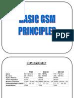 Basics Of GSM & Principles of GSM