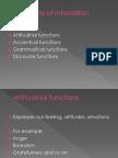 Functions of Intonation