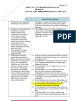 Kompetensi Inti Dan Kompetensi Dasar Biologi 2013