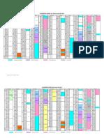 Calendrier de l'UFR SEN 2013/2014