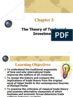 Factor Proprtion Theory and International Trade