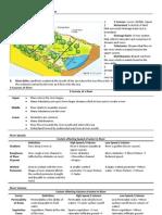 Geog EOY Notes on River System