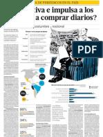 El Potencial de Negocios de Los Diarios en Peru