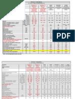 Hyper Inverter Comparison 2011 (1)