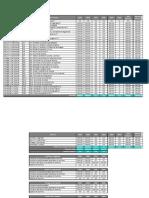 Proyecto 2 Hoja2 Calculoprocesos Dominios Organizacion
