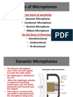 Types of Microphones-2