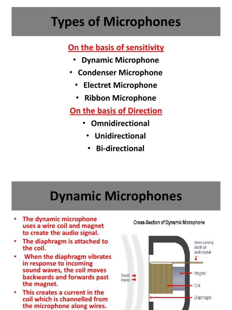 Types Of Microphones 2 Microphone Audio Electronics Condenser Ribbon Diagram