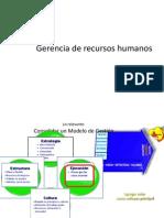 Gerencia de Recursos Humanos Clase 1