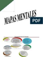 Mapas Mentales Tercera Fase