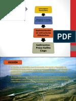 Erosion y Transporte de Sedimentos