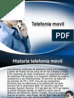 Telefonia Jona