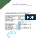 Acta nombramientos 090413