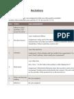 Managerial Psychology - Recitations