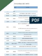 研究所成員暨論文題目-100級.pdf