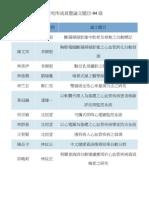 研究所成員暨論文題目-94級.pdf