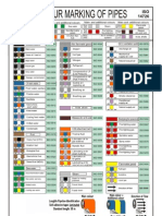 ISO-14726 Colour Marking of Pipes
