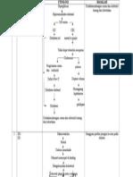 Analisa Data DM 2 Tapi DO DS Nya Belum