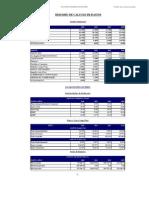 Ejercicio Analisis Estados Financieros (2)