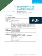 tratamiento antibioticos