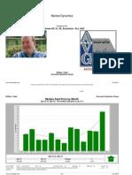 Prairieville Gonzales Geismar North Ascension Parish Home Sales April 2012 Versus April 2013