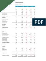 Tutoria 2 - Analisis Horizontal y Vertical