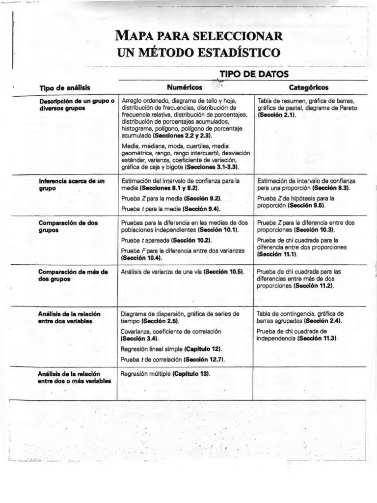 116082867-Estadistica-para-Administracion-Berenson-y-Levine-Completo ...
