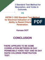 ASTM C - 642