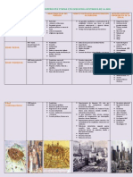 Etapas historicas y Administracion de personal .docxll.pdf
