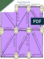 interfaz multisistemico