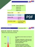 presentacion modulos gsm